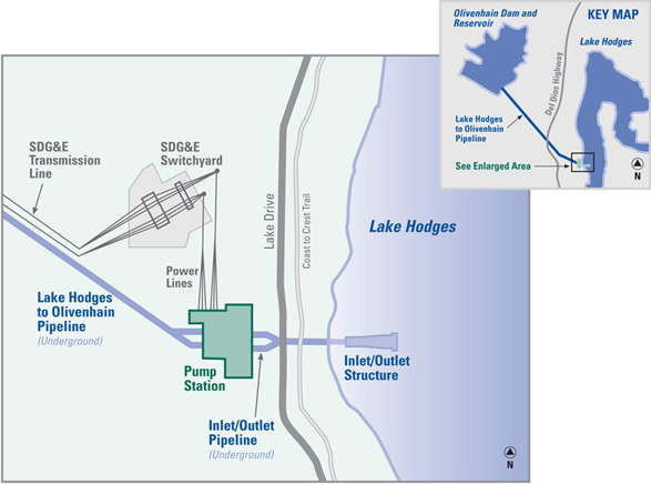 Lake Hodges Projects