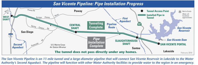 San Vicente Pipeline: Tunneling Complete